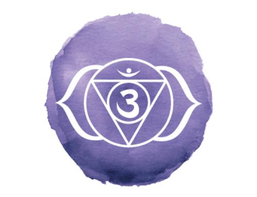 Ajna il sesto chakra