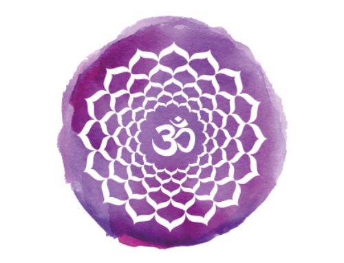 Sahasrara il settimo chakra