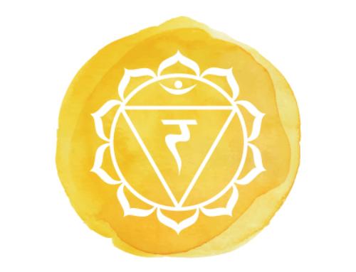 Manipura il terzo chakra